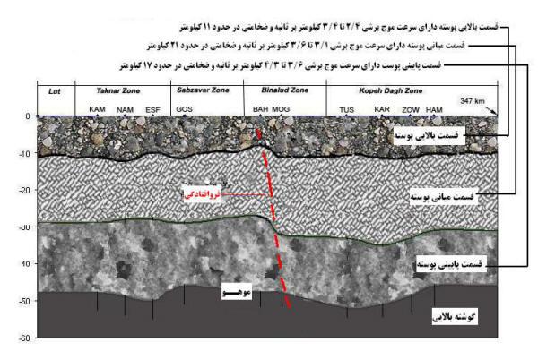 seismology_80-81_2