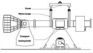 نمای شماتیک از دستگاه سانتریفیوژ پژوهشگاه