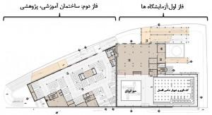 نقشه موقعیت کف قوی، میز لرزان و ساختمان اداری